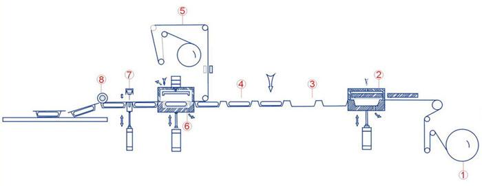 Схема производственного