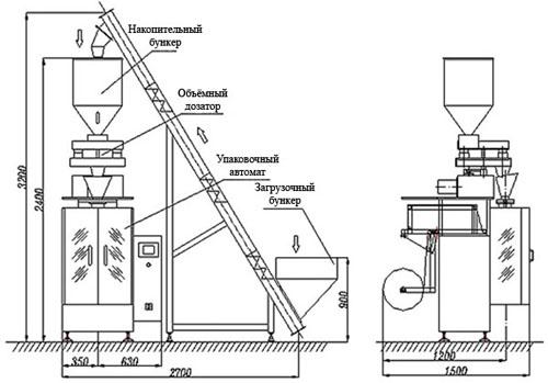 Электронные компоненты Схемы сброса и Галетные переключатели.  Biakom: Über uns.